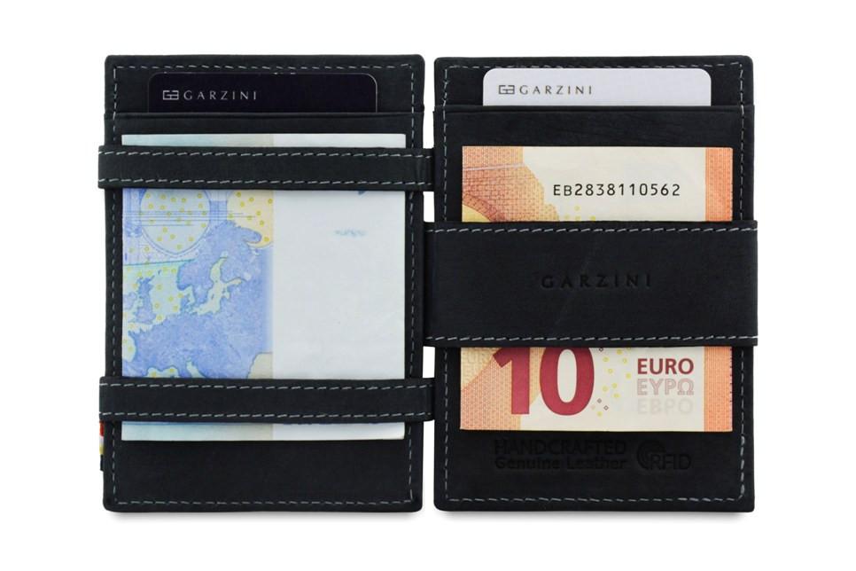 International Travel For Green Card Holder